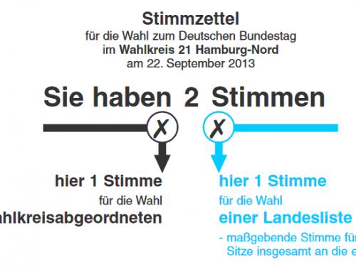 """SR3 Radio-Bericht zum Thema """"Kleine Parteien im Saarland"""""""